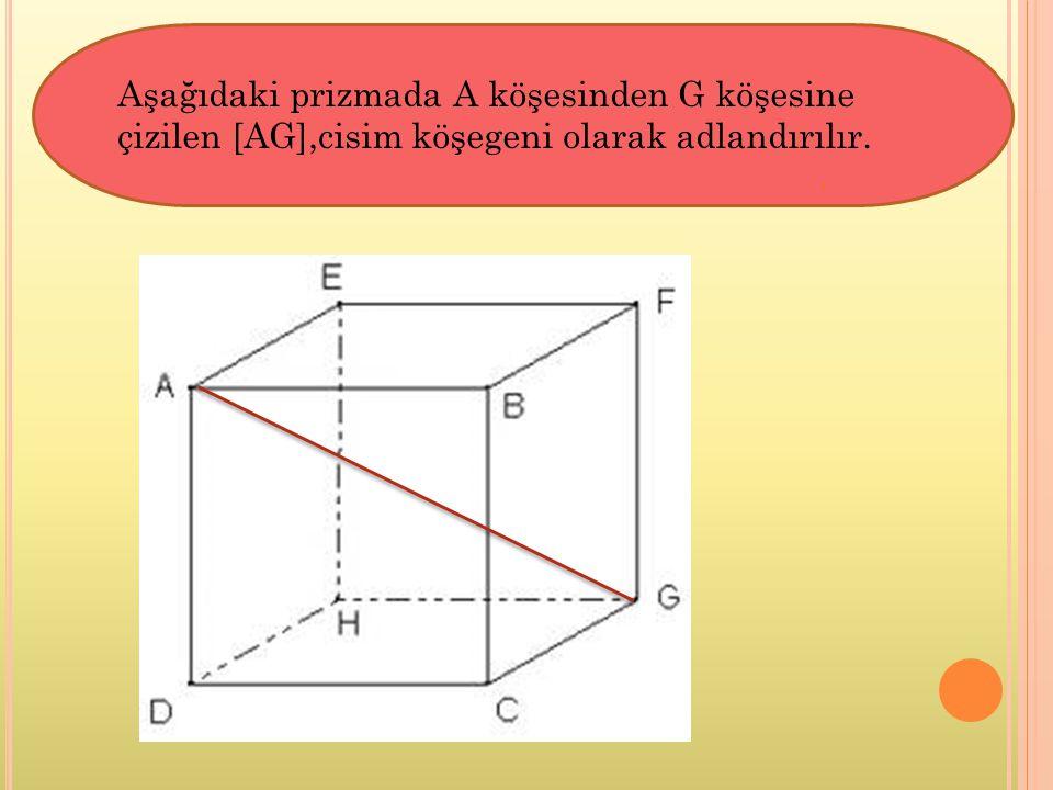Aşağıdaki prizmada A köşesinden G köşesine çizilen [AG],cisim köşegeni olarak adlandırılır.